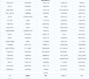 中国行业网站大全